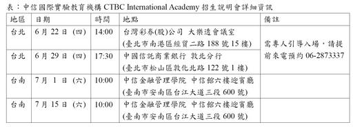 中信國際實驗教育機構招生說明會場次資訊