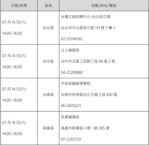 中信金融管理學院107學年度校外招生說明會各場次地點與時間一覽表