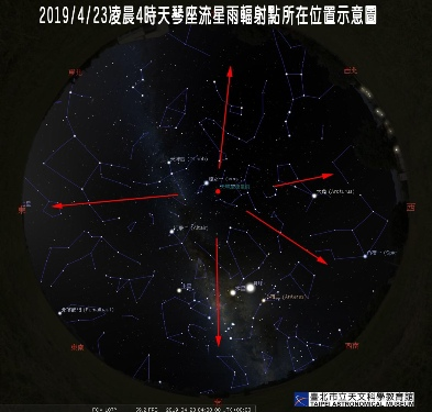 Photo from Taipei Astronomical Museum