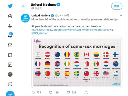 Image taken from United Nations Twitter