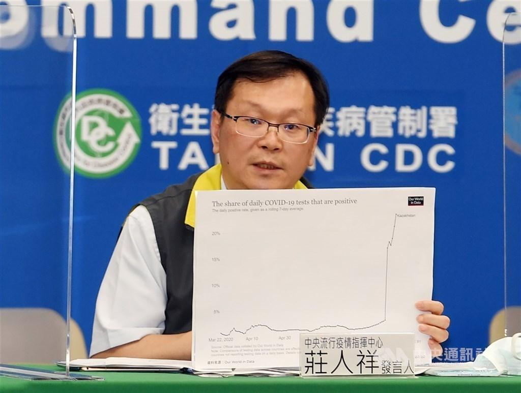 CECC spokesman Chuang Jen-hsiang (莊人祥) / CNA photo July 10, 2020