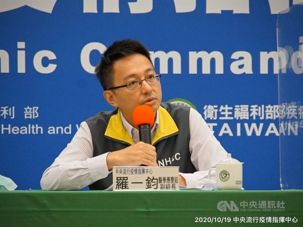 Lo Yi-chun (羅一鈞) / CNA photo Oct. 19, 2020
