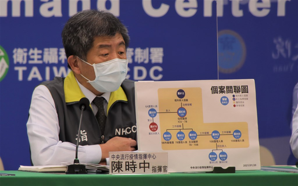 Health and Welfare Minister Chen Shih-chung. Photo courtesy of the CECC