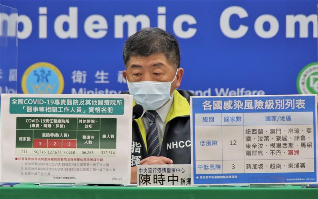 Health and Welfare Minister Chen Shih-chung, who heads the CECC. Photo courtesy of the CECC