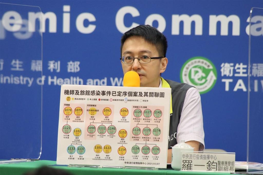 CECC official Lo Yi-chun. Photo courtesy of the CECC