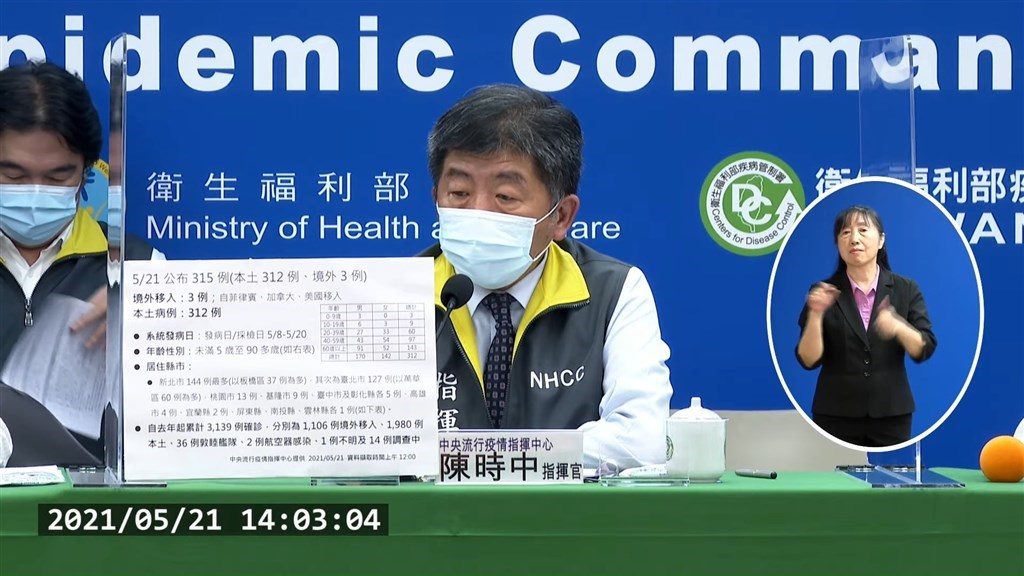 Image taken from Taiwan Centers for Disease Control