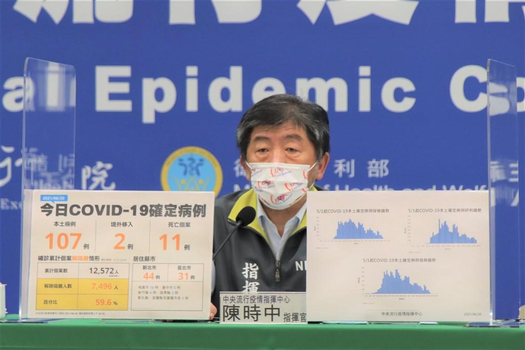 Health Minister Chen Shih-chung hosts Sunday