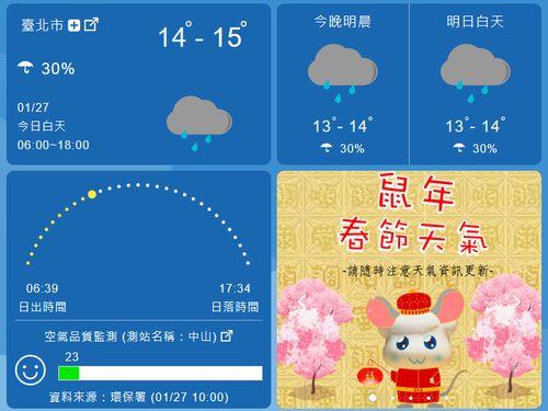 大陸からの寒気団が南下し、27日以降の台湾本島は徐々に冷え込みが強まる見通し=気象局の公式サイトより