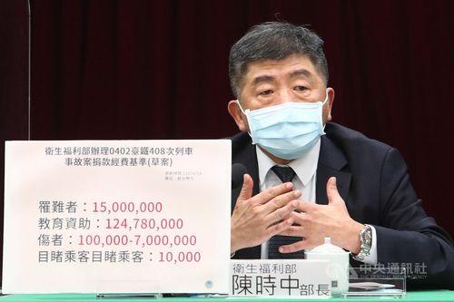 寄付金の配分などについて説明する陳衛生福利部長