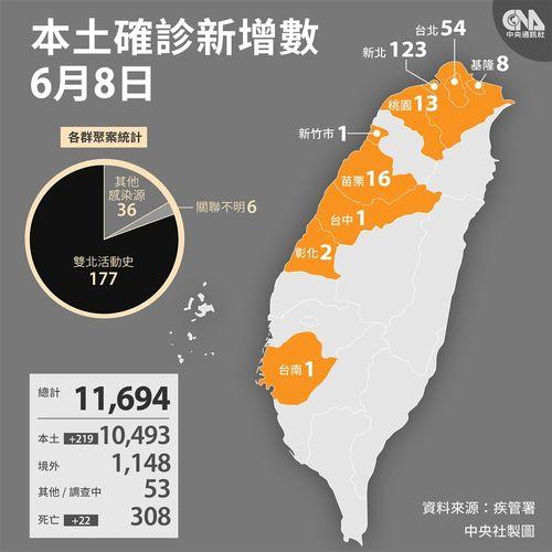 8日の新規国内感染者の居住地を示す図