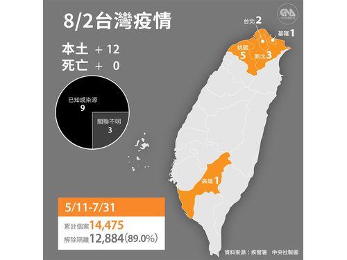 台湾、国内感染12人  死者なし  新型コロナ