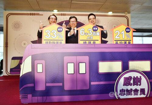 Taoyuan Airport MRT ridership hits 63 million