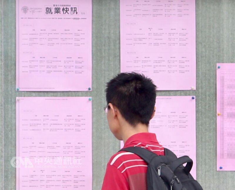 主計總處公布,3月失業率為3.66%,為18年以來同月最低。(中央社檔案照片)