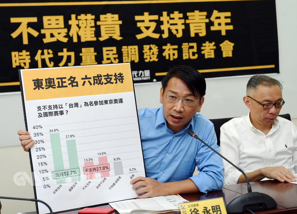 時代力量立委徐永明(左)、學者范世平(右)13日在黨團舉行「不畏權貴 支持青年」民調發布記者會,對重大時事的民意調查解析評論。中央社記者施宗暉攝  107年9月13日
