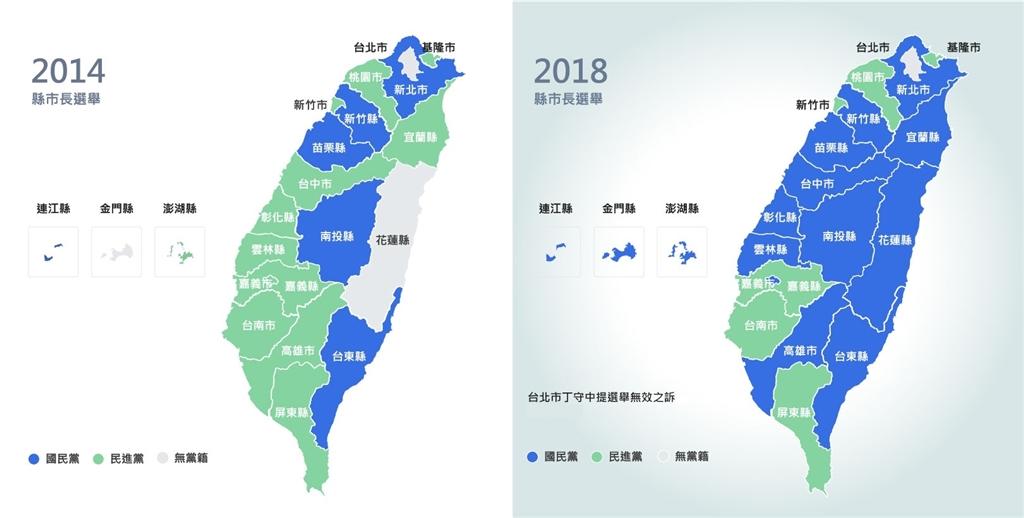 2018年九合一選舉直轄市與縣市長選舉結果,民進黨從現有13席銳減到6席,國民黨則從6席大幅增為15席,無黨籍從3席減為1席。(中央社製圖)