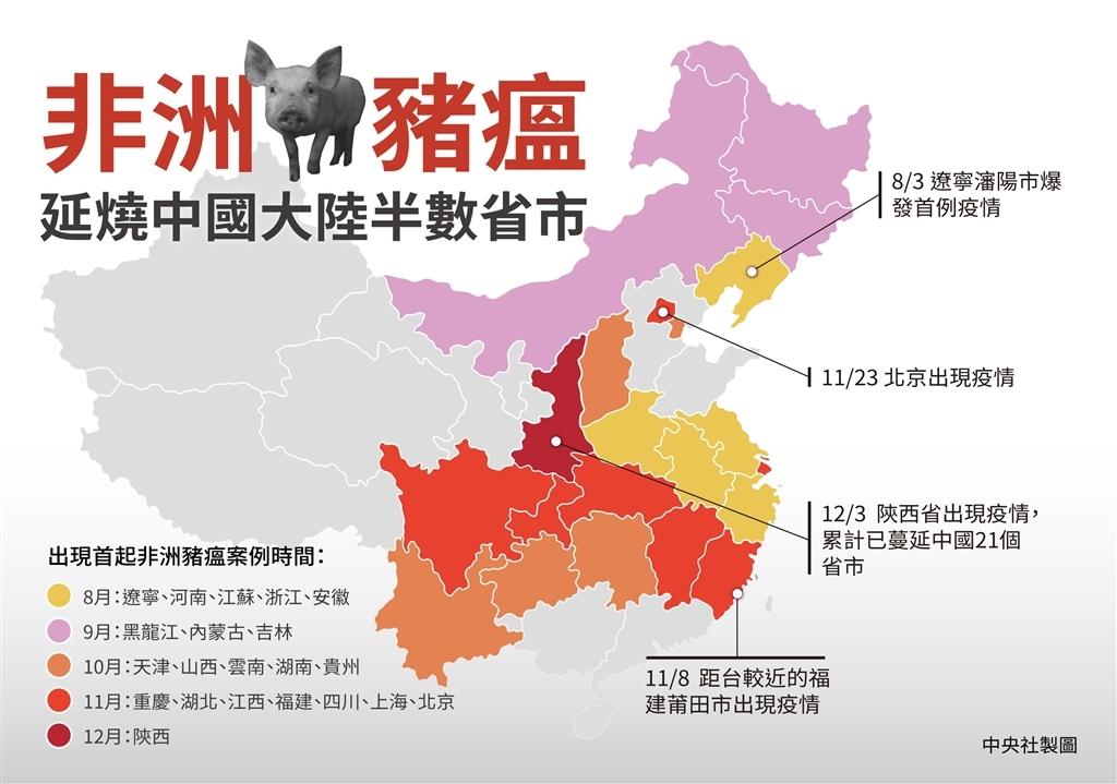 中國大陸自8月起爆發非洲豬瘟疫情,已有21個省市淪陷,但陸方至今未循兩岸協議機制進行通報。(中央社製圖)