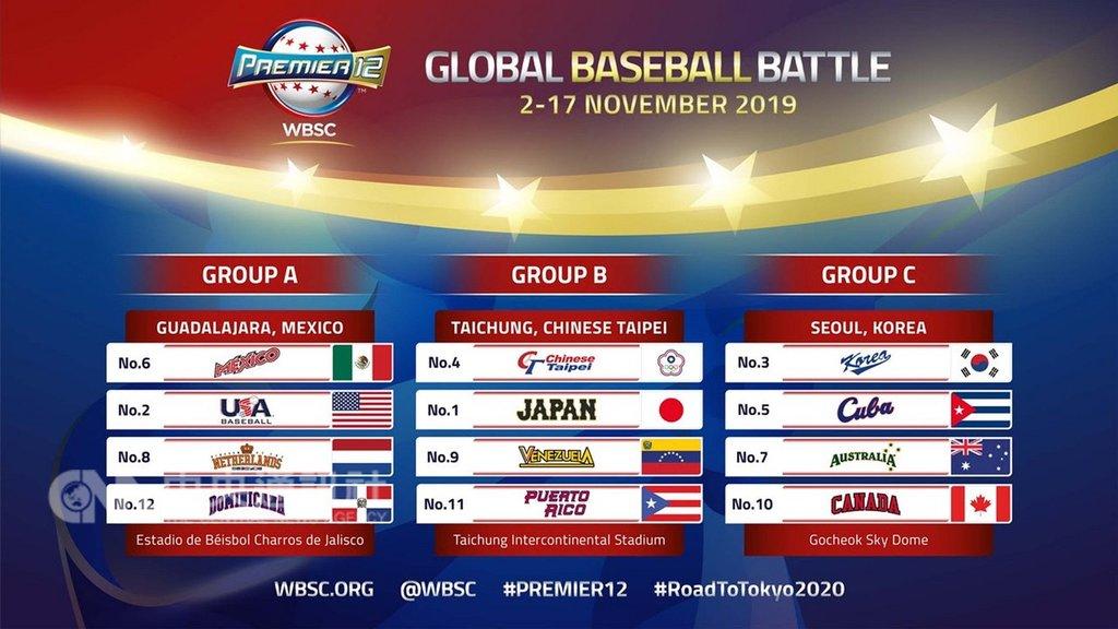 世界棒壘總會(WBSC)13日在墨西哥發表11月世界12強棒球賽的預賽分組,台灣與日本、委內瑞拉、波多黎各同組。(WBSC提供)中央社記者林宏翰傳真 108年2月14日