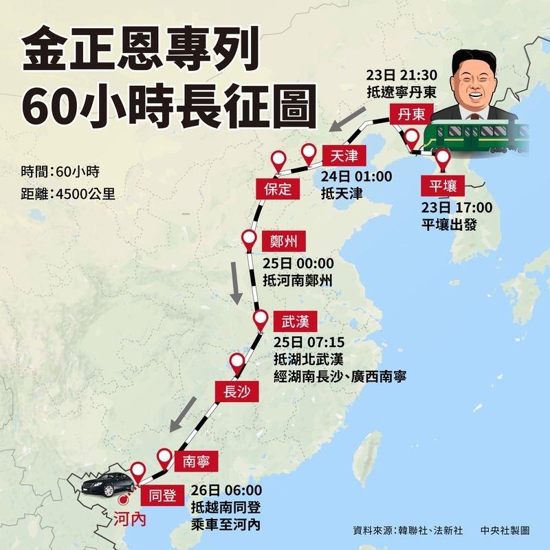 北韓領導人金正恩與美國總統川普27、28日在越南河內舉行第2次峰會,金正恩花兩天從平壤乘坐裝甲列車經中國南下赴河內。(中央社製圖)