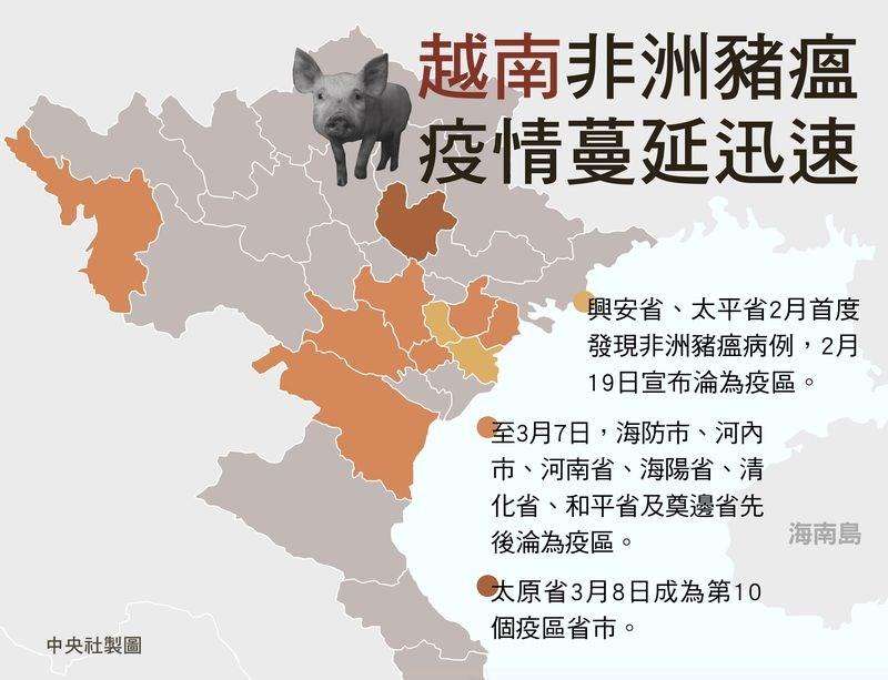 非洲豬瘟疫情繼續在越南蔓延,北部太原省爆發疫情,成為全國第10個淪為疫區的省市。(中央社製圖)