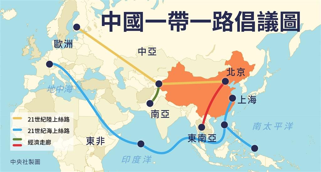 中國上兆美元的「一帶一路」倡議目的是透過在南太平洋到歐亞非大陸等65國建造港口、鐵路及其他基礎建設來擴展商業貿易。(中央社製圖)