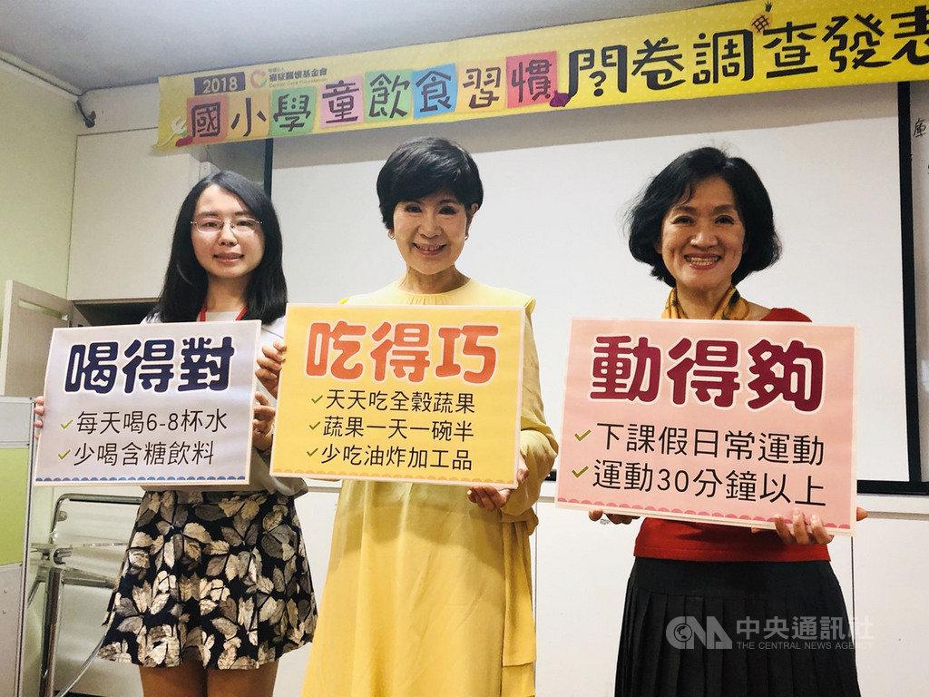 癌症關懷基金會28日公布一項調查指出,近4成小學生有排便不順問題,其中高雄市學童最愛喝含糖飲,台北市學童蔬菜吃最少。中央社記者張茗喧攝 108年3月28日