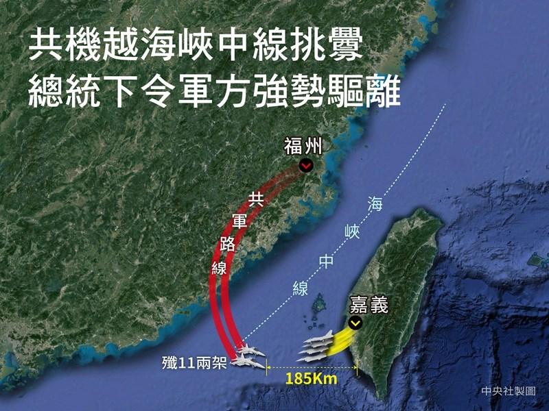 總統蔡英文指示軍方,對於中國軍機蓄意越過中線的挑釁行為,務必在第一時間予以強勢驅離,斷絕任何對國家安全的可能威脅。(中央社製圖)