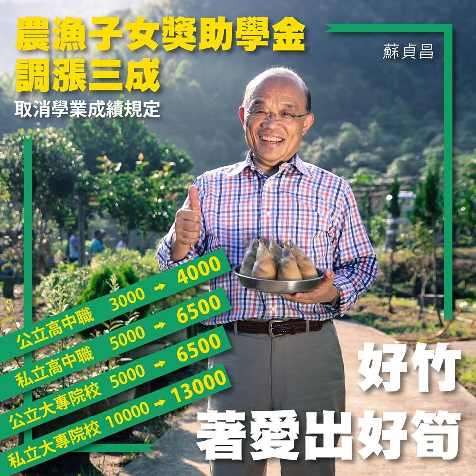 行政院長蘇貞昌20日表示,政府決定調增「農漁子女獎助學金」金額,並刪除原本申請的成績規定。(圖取自facebook.com/gogogoeball)