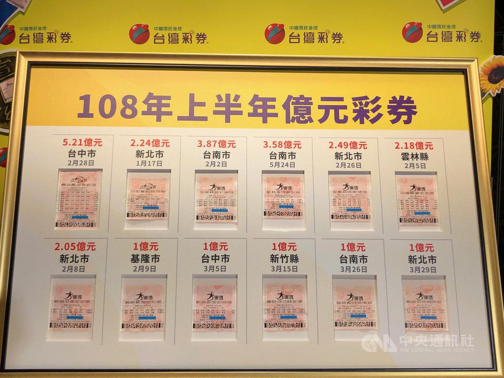 台灣彩券公司18日公布中獎人特徵、買法、面相等資訊,並將平時都保存在保管箱的中獎彩券,帶到現場實際展示。中央社記者吳佳蓉攝 108年7月18日