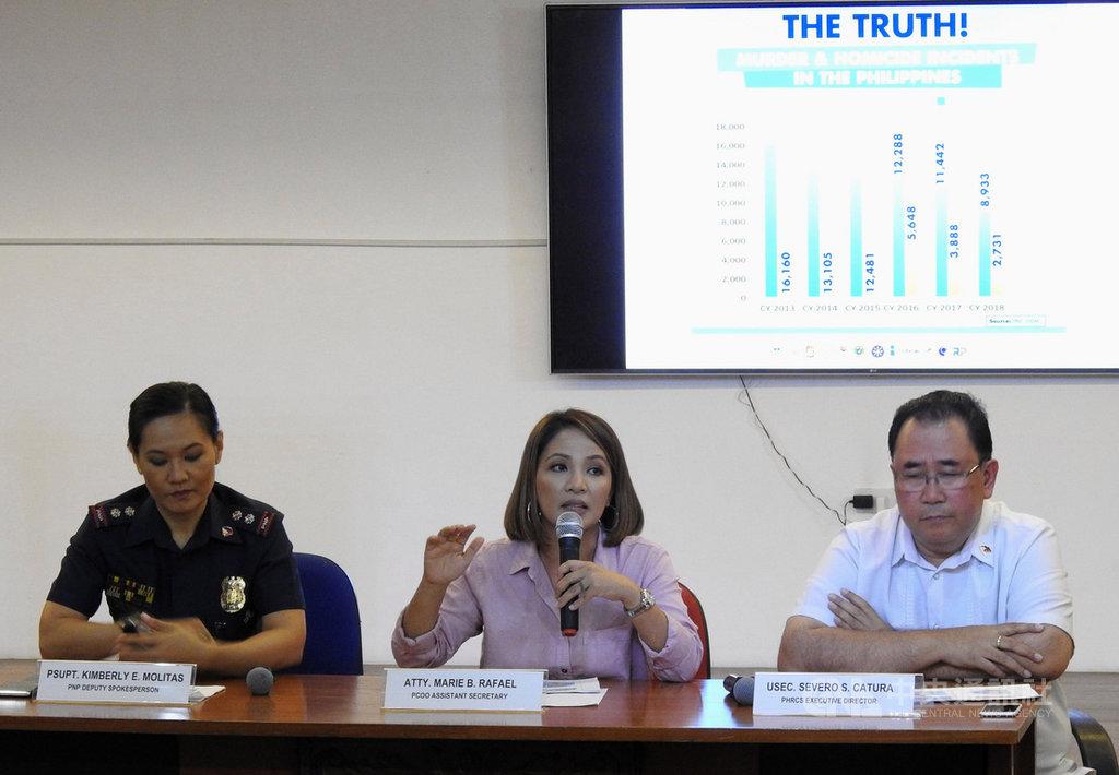 菲律賓總統府通訊暨作業部、國家警署、總統人權委員會祕書處18日聯合召開記者會,總統府通訊暨作業部次長拉費爾(中)說,杜特蒂上任3年來,掃毒戰造成5526名涉毒嫌犯身亡。中央社記者陳妍君馬尼拉攝 108年7月18日