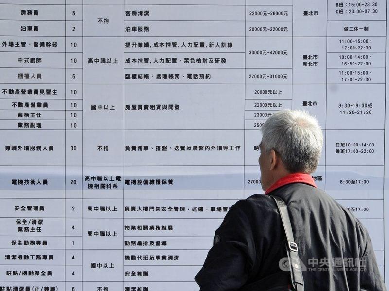 少子化加上高齡化,台灣就業人口正在流失,行政院25日拍板通過「中高齡者及高齡者就業促進法」草案,明定雇主不得以年齡為由,給予差別待遇,違者可罰新台幣30到150萬元罰鍰。(示意圖/中央社檔案照片)