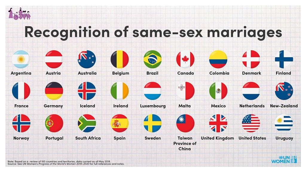 聯合國婦女權能署4日在臉書貼出一張圖,列出同婚合法的國家,台灣也在其中,不過卻被標示為「中國的一省」。(圖取自facebook.com/unwomen)