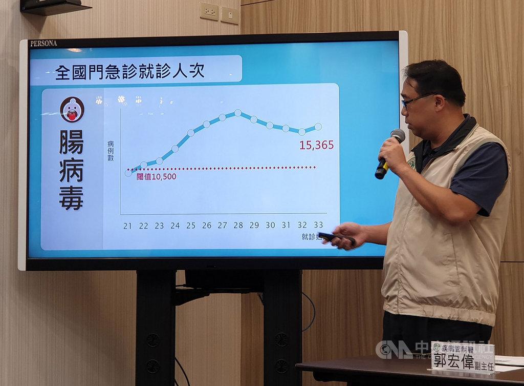 疾管署疫情中心副主任郭宏偉20日在疫情週報中表示,雖然近3週腸病毒門急診就診人次持平,但仍在流行高峰,加上即將開學,疫情可能升溫,不可掉以輕心。中央社記者陳偉婷攝 108年8月20日