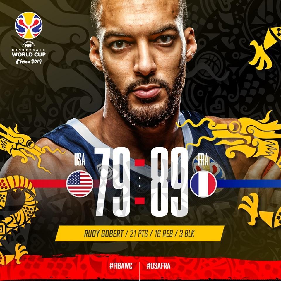 世界盃籃球賽8強賽事11日由美國出戰法國,美國終場以79比89敗給法國,讓法國取得4強門票。(圖取自facebook.com/FIBAWC)