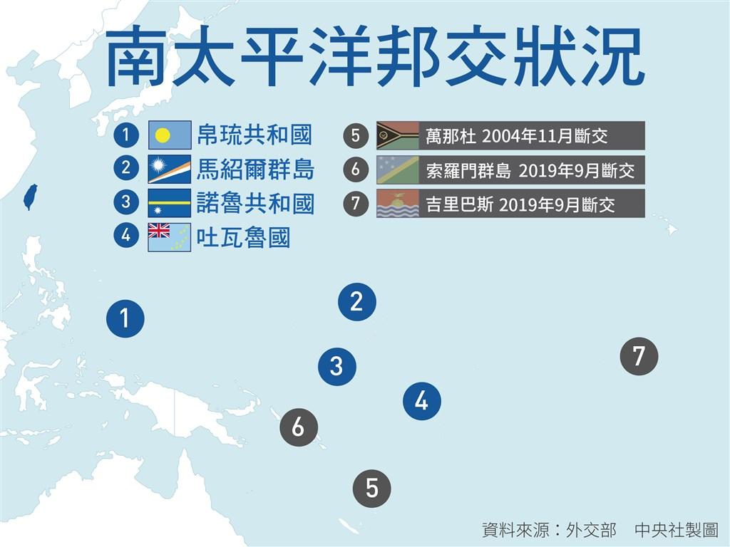 中國一週內奪取台灣2個太平洋邦交國,外交部表示,目前4個太平洋友邦與台灣關係密切,沒有需要擔心的地方。(中央社製圖)