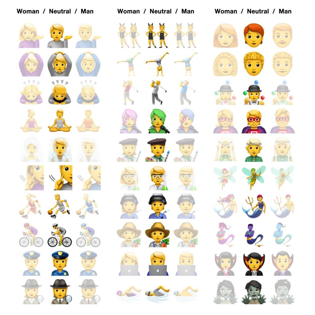作為iOS 13.2系統更新的一環,蘋果公司近日在包含龐克、小丑和喪屍的表情符號(Emoji)中,增加性別中立選項。(圖取自Emojipedia部落格網頁blog.emojipedia.org)