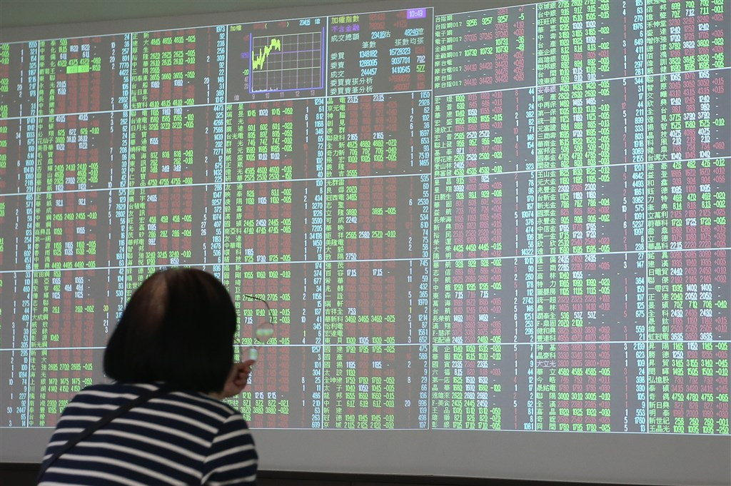 台北股市7日開低走低,收盤跌46.51點,為11606.56點。(中央社檔案照片)