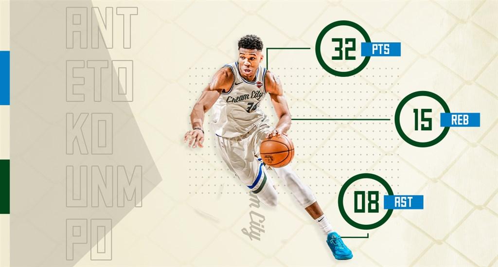 NBA密爾瓦基公鹿球星安特托昆博9日繳出32分、15籃板、8助攻的準大三元表現,助球隊擊敗奧蘭多魔術。(圖取自twitter.com/Bucks)