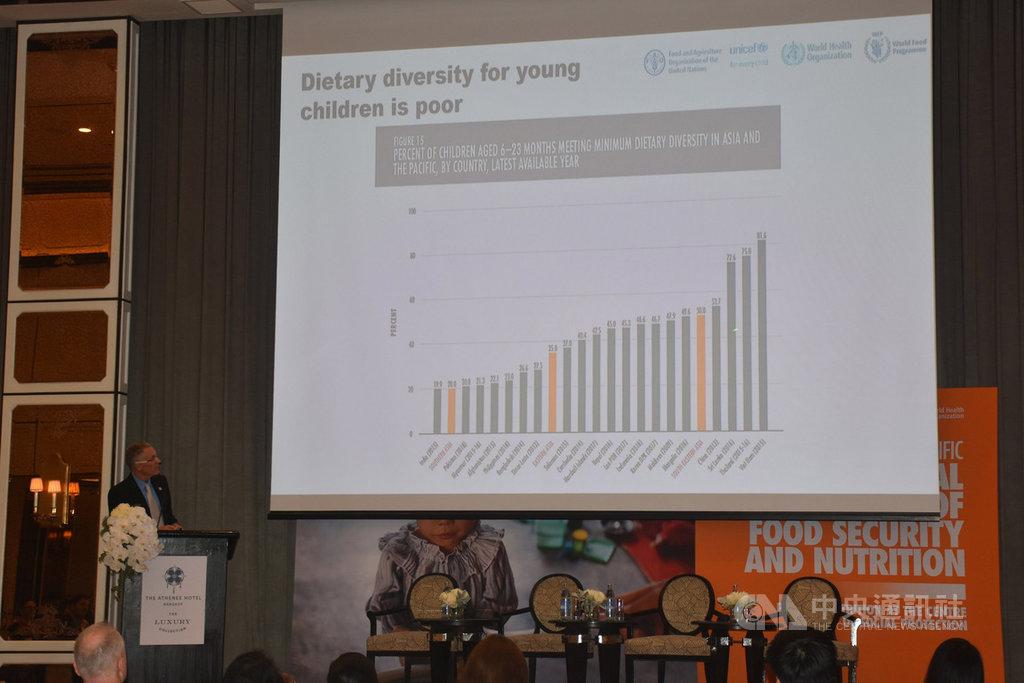 聯合國轄下多個機構11日發布報告指出,亞太地區有4億7900萬人處於營養不良狀態,造成兒童發展遲緩和消瘦,同時還有過重和肥胖的問題。中央社記者呂欣憓曼谷攝 108年12月11日
