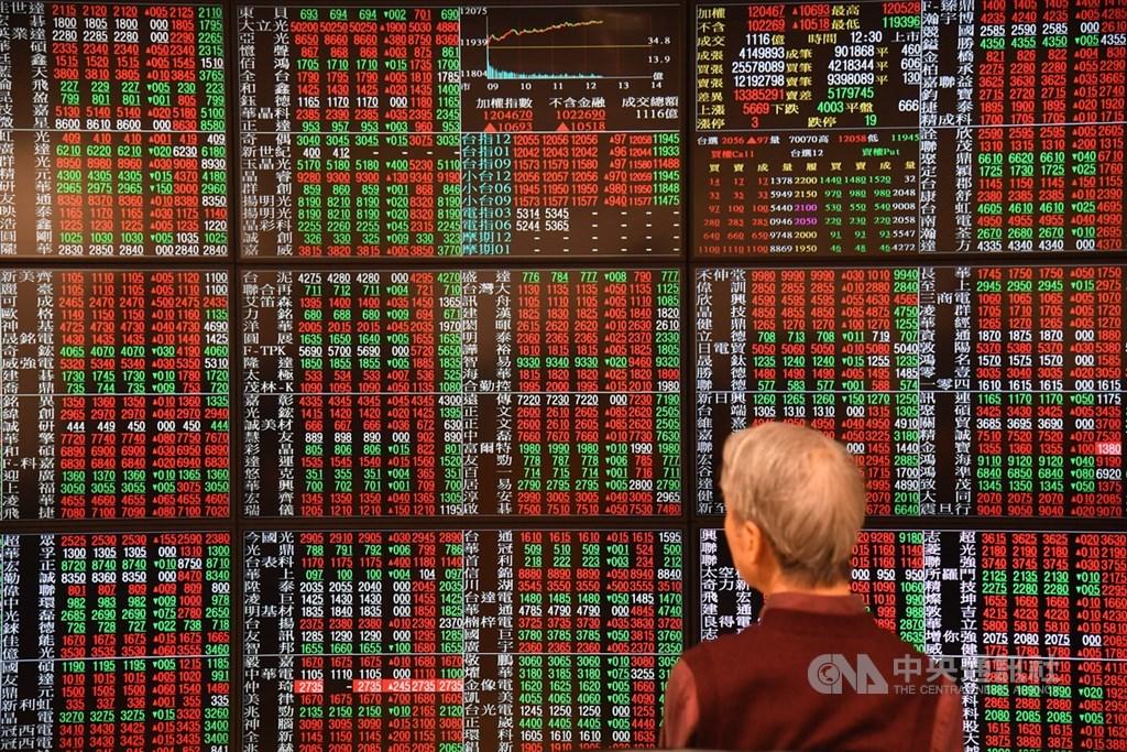 台股17日開高走高,收盤漲157.24點,為12097.01點,漲幅1.32%。中央社記者林俊耀攝 108年12月17日
