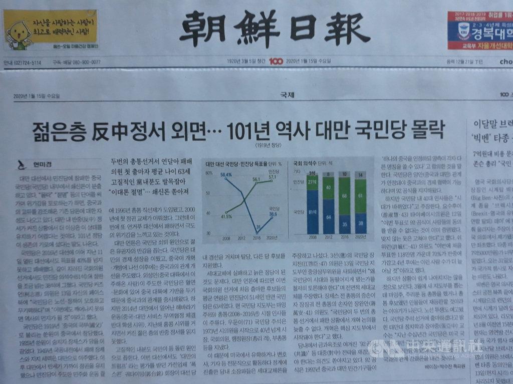 韓國「朝鮮日報」15日刊登駐北京特派員朴秀纘的專文指出,有著101年歷史的中國國民黨在這次大選中,因為未讀懂台灣年輕人高漲的反中情緒,沒落至站在生死存亡的十字路口上。中央社記者姜遠珍首爾攝  109年1月15日