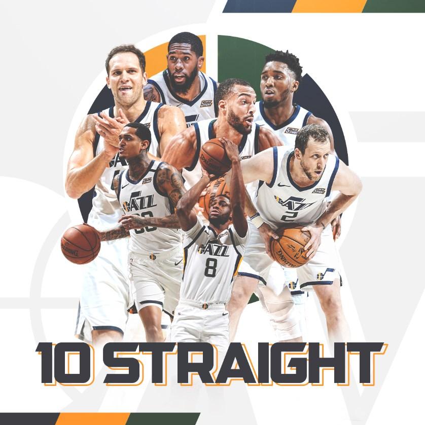 美國職籃NBA爵士14日收下本季最長的10連勝,躍上西區聯盟第2名。(圖取自twitter.com/utahjazz)