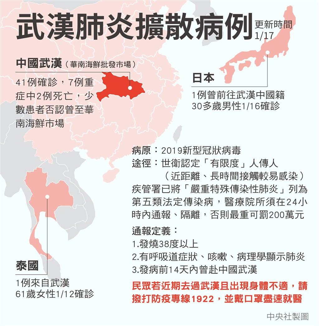 武漢市衛生健康委員會16日深夜通報,15日又有一名當地新型冠狀病毒感染肺炎者死亡。(中央社製圖)