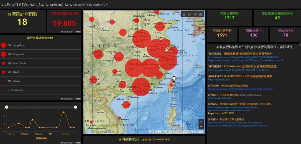 武漢肺炎疫情延燒,逢甲大學推出台灣版疫情地圖,根據衛福部發布的疫情資訊透過地圖介面呈現,同時還放上口罩庫存查詢工具、鄰近各國疫情變化等訊息。(圖取自逢甲大學GIS中心網頁gis.tw/zh-tw)
