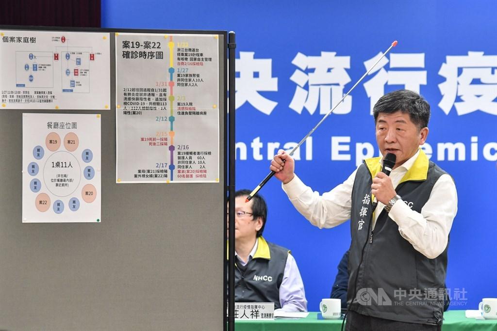 台灣首例武漢肺炎死亡病例為一名白牌車司機。中央流行疫情指揮中心指揮官陳時中(前)17日指出,司機的2名家人確診,疑為過年家庭聚會時遭傳染。中央社記者林俊耀攝 109年2月17日