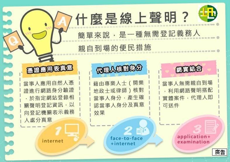 內政部21日表示,3月2日起,民眾申辦不動產登記可採用「線上聲明」。(內政部提供)