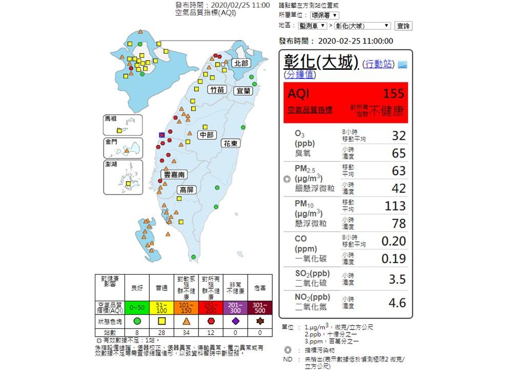 行政院環保署預測25日全台空氣品質,受環境風場影響,西半部擴散條件不佳,中部、雲嘉南空氣品質為「紅色警示」等級。(圖取自環保署網頁www.epa.gov.tw)