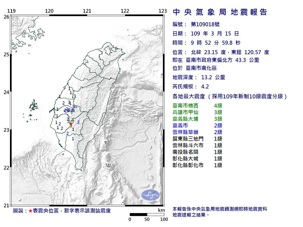 15日9時52分發生芮氏規模4.2地震,震央位於台南市政府東偏北方43.3公里。(圖取自中央氣象局網頁cwb.gov.tw)