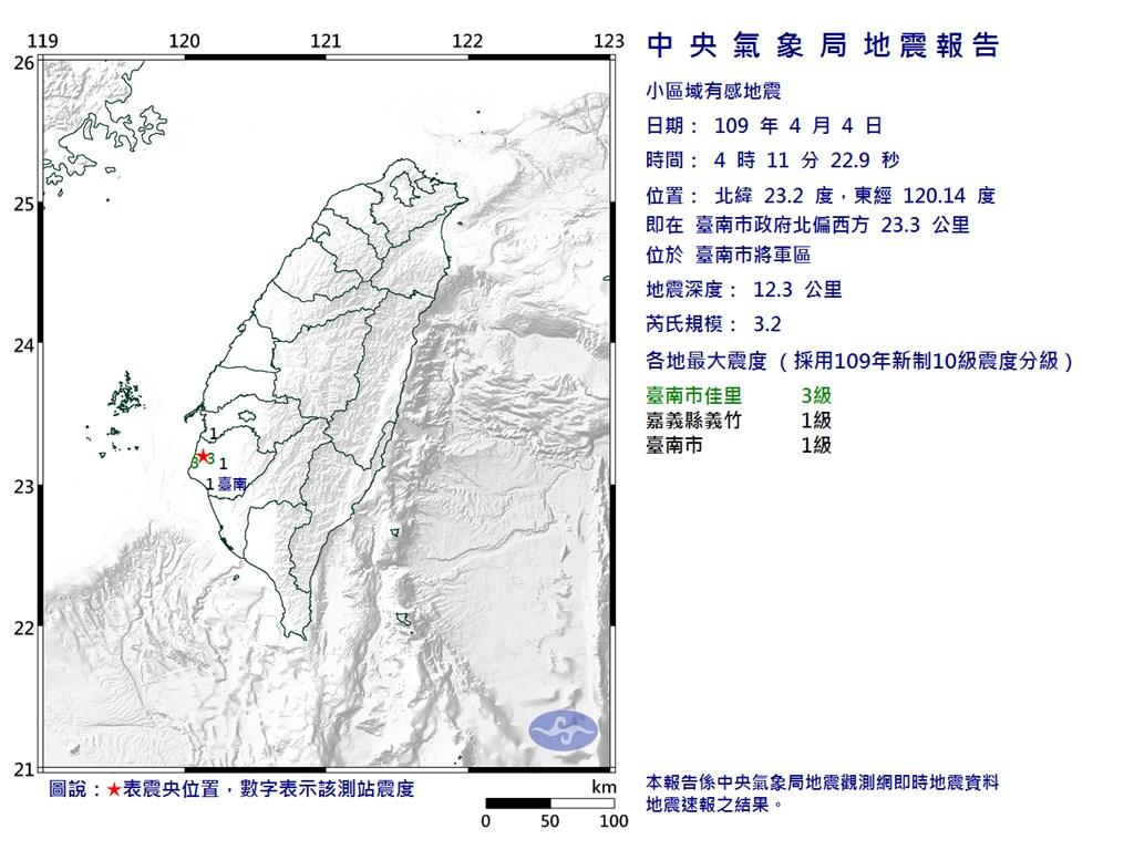 根據中央氣象局最新資訊,台南市將軍區4日4時11分發生芮氏規模3.2地震。(圖取自中央氣象局網頁cwb.gov.tw)