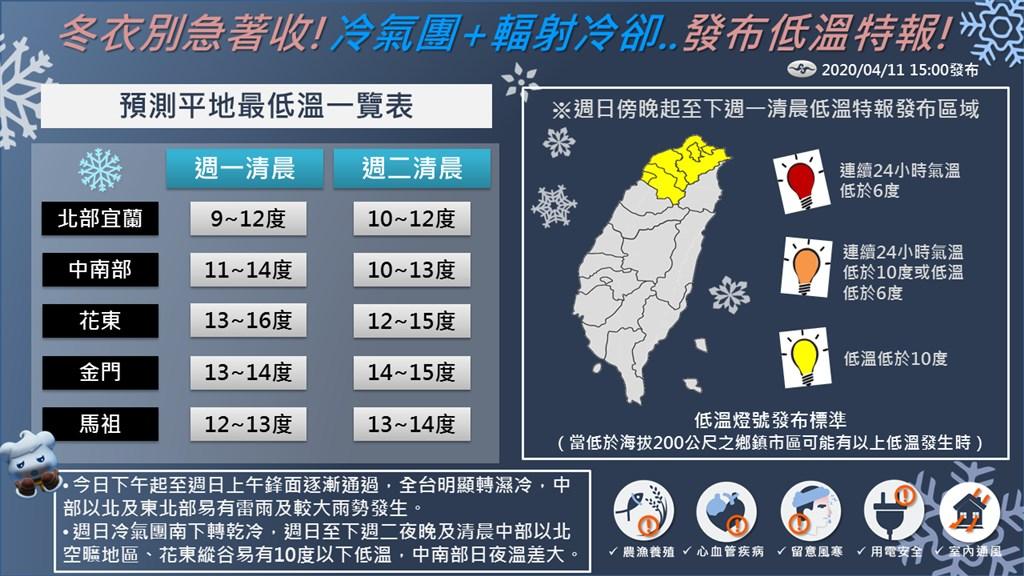 中央氣象局表示,12日起受大陸冷氣團南下影響,北台灣白天天氣明顯轉冷。(圖取自facebook.com/CWB.TW)