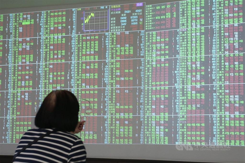美股道瓊指數重挫457點,台股13日跳空開低,不過,跌幅不大。(中央社檔案照片)
